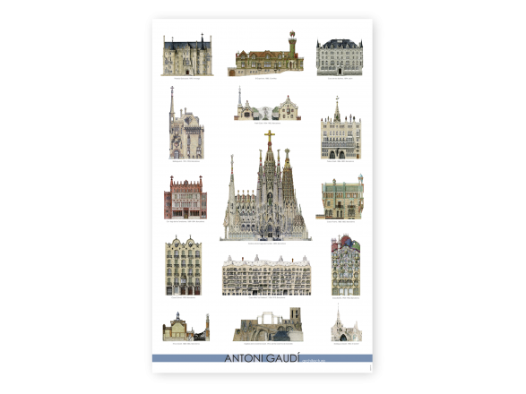 Poster featuring all of Gaudí's monuments